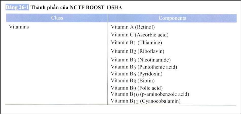 Bảng 26-1 Thành phần của NCTF BOOST 13
